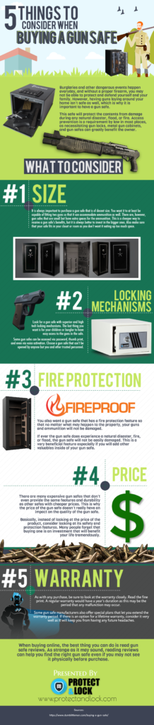 5 Things to consider when buying a gun safe